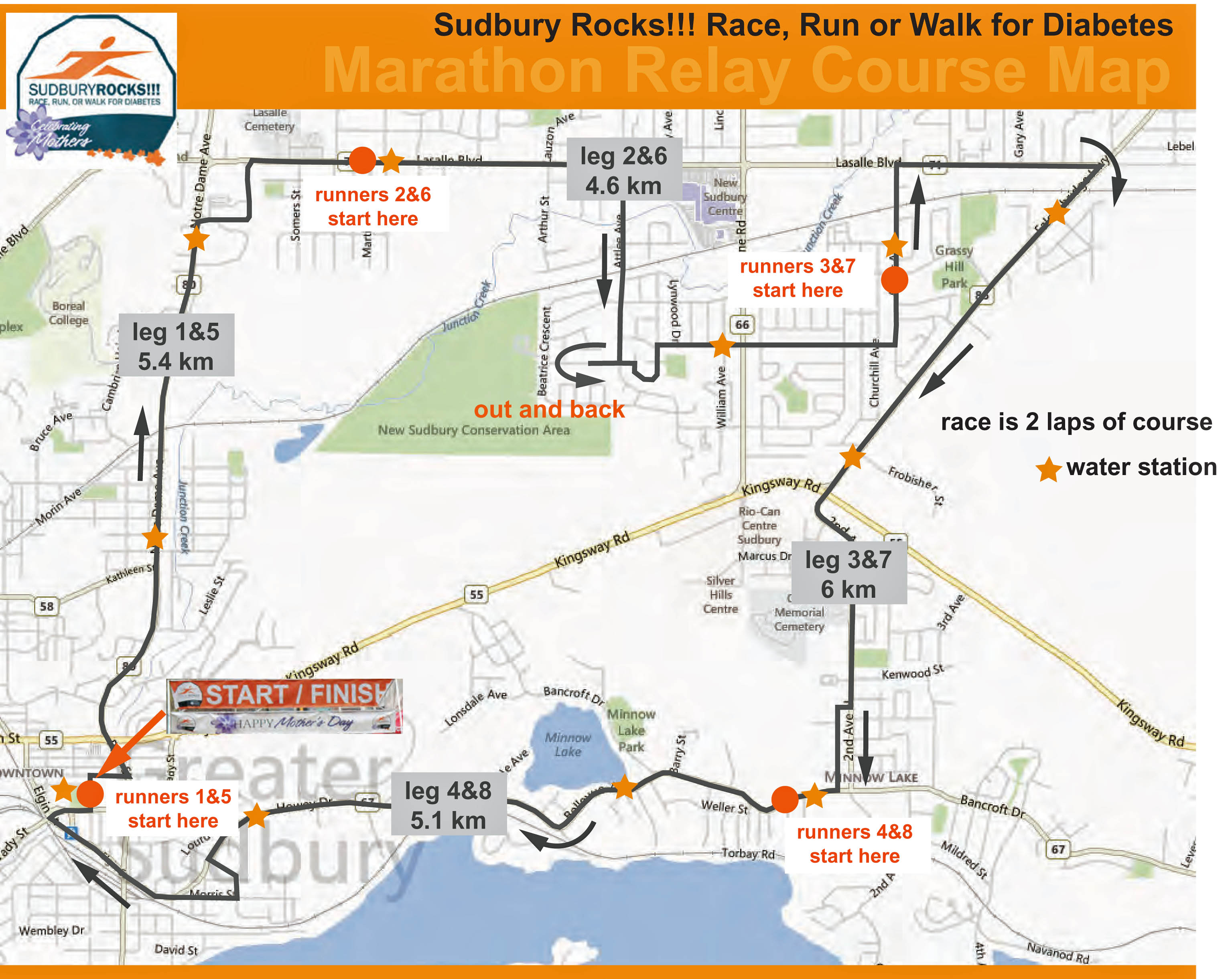 Sudbury Rocks Marathon Relay Route